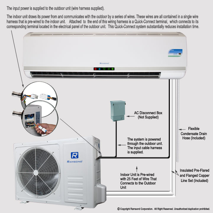 How To Wire Up A Mini Split Air Conditioner Or Heat Pump Manual Guide