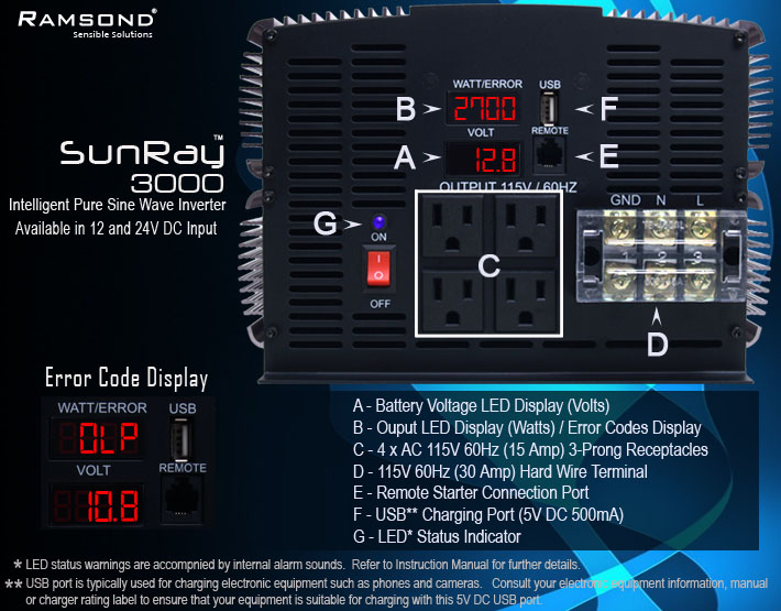 Ramsond SunRay 3000 12V Panel Details